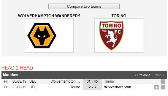 Wolverhampton-vs-Torino-Chu-nha-quyet-thang-01h45-ngay-30-8-Cup-C2-chau-Au-Europa-League-6