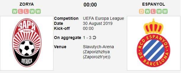 Zorya-vs-Espanyol-kho-ngang-cao-dau-00h00-ngay-30-8-cup-c2-chau-au-uefa-champions-league-play-off-2