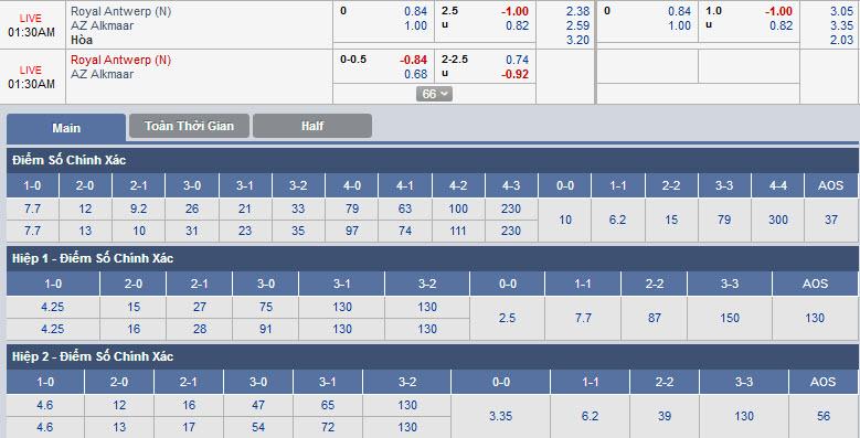 antwerp-vs-az-02h00-ngay-29-08-1