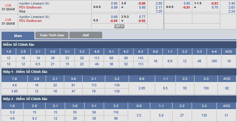 apollon-vs-psv-00h00-ngay-30-08-1