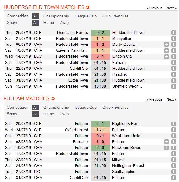 huddersfield-vs-fulham-khach-lan-chu-01h45-ngay-17-08-hang-nhat-anh-championship-3