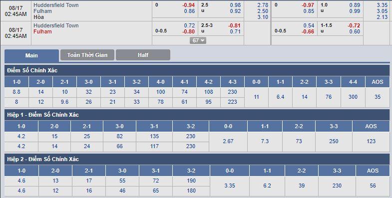 huddersfield-vs-fulham-khach-lan-chu-01h45-ngay-17-08-hang-nhat-anh-championship