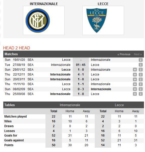 inter-milan-vs-lecce-bat-nat-tan-binh-01h34-ngay-27-08-giai-vdqg-italia-serie-a-6