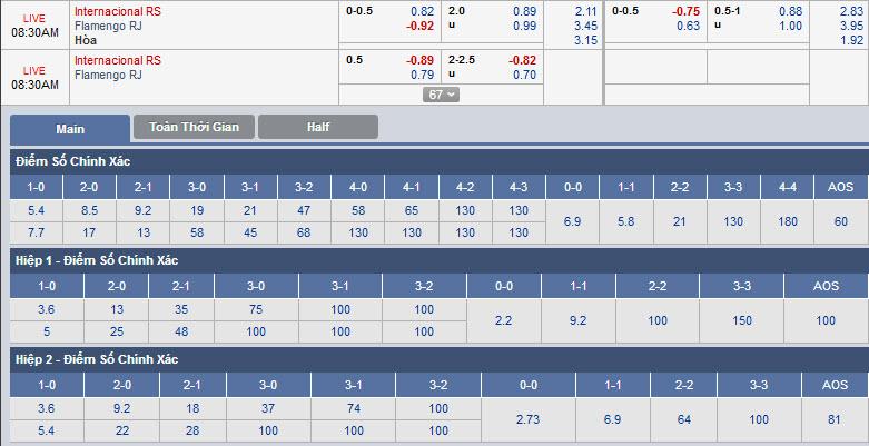 internacional-vs-flamengo-07h30-ngay-29-08-1