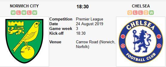 norwich-vs-chelsea-chu-nha-co-diem-18h30-ngay-24-08-giai-ngoai-hang-anh-premier-league-1