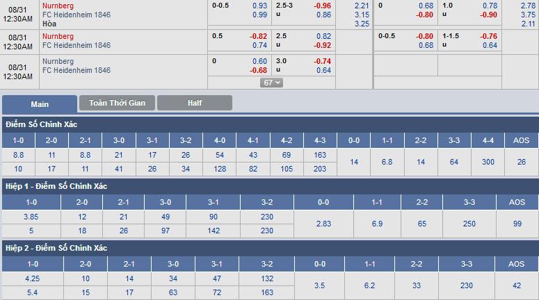 nurnberg-vs-heidenheim-23h30-ngay-30-08-1