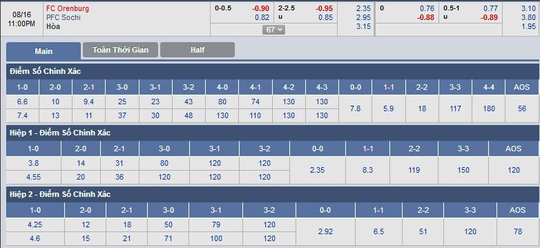 orenburg-vs-sochi-22h00-ngay-16-08-1