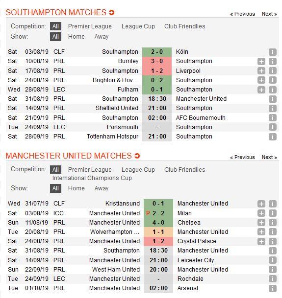southampton-vs-man-united-cam-chan-quy-do-18h30-ngay-31-08-giai-ngoai-hang-anh-1
