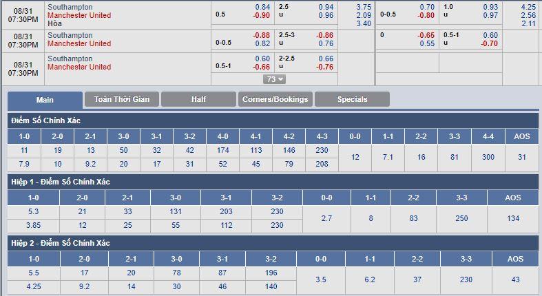 southampton-vs-man-united-cam-chan-quy-do-18h30-ngay-31-08-giai-ngoai-hang-anh-6