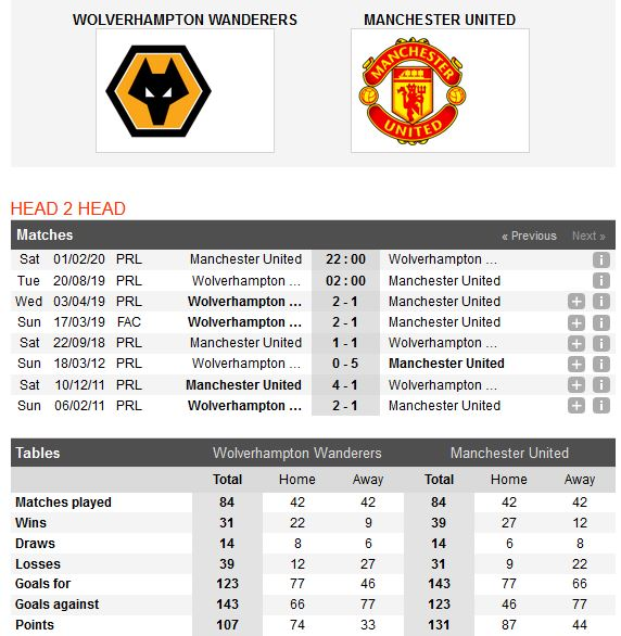 wolves-vs-man-united-be-nanh-bay-soi-02h00-ngay-20-08-ngoai-hang-anh-premier-league-4