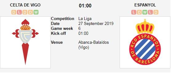 Celta-Vigo-vs-Espanyol-Loi-the-san-nha-01h00-ngay-27-9-giai-VDQG-Tay-Ban-Nha-La-Liga-1