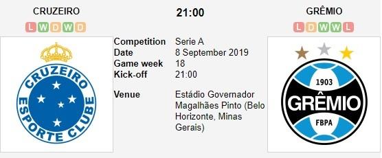 Cruzeiro-vs-gremio-da-ngheo-con-mac-cai-eo-21h00-ngay-8-9-giai-vdqg-brazil-brazil-serie-a-1