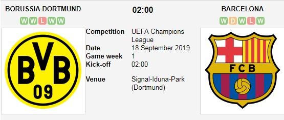 Dortmund-vs-Barcelona-Loi-the-san-nha-02h00-ngay-18-9-giai-VD-cac-CLB-chau-Au-UEFA-Champions-League-1