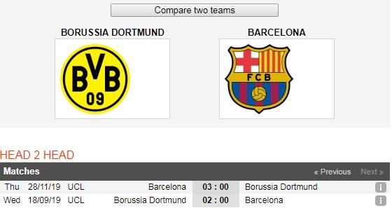 Dortmund-vs-Barcelona-Loi-the-san-nha-02h00-ngay-18-9-giai-VD-cac-CLB-chau-Au-UEFA-Champions-League-6