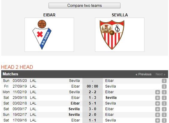 Eibar-vs-Sevilla-Doi-khach-khang-dinh-dang-cap-00h00-ngay-27-9-giai-VDQG-Tay-Ban-Nha-La-Liga-6