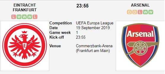 Eintracht-Frankfurt-vs-Arsenal-Loi-the-san-nha-23h55-ngay-19-9-giai-VD-cac-CLB-chau-Au-UEFA-Europa-League-1