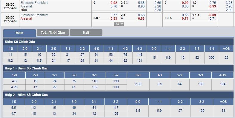 Eintracht-Frankfurt-vs-Arsenal-Loi-the-san-nha-23h55-ngay-19-9-giai-VD-cac-CLB-chau-Au-UEFA-Europa-League-3