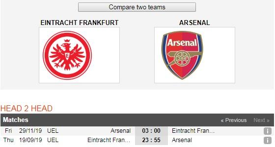 Eintracht-Frankfurt-vs-Arsenal-Loi-the-san-nha-23h55-ngay-19-9-giai-VD-cac-CLB-chau-Au-UEFA-Europa-League-6