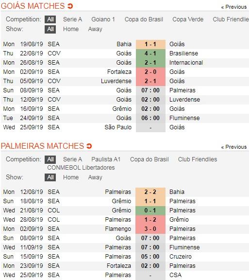 Goias-vs-Palmeiras-don-suc-vao-top-4-07h00-ngay-8-9-giai-vdqg-brazil-brazil-serie-a-3