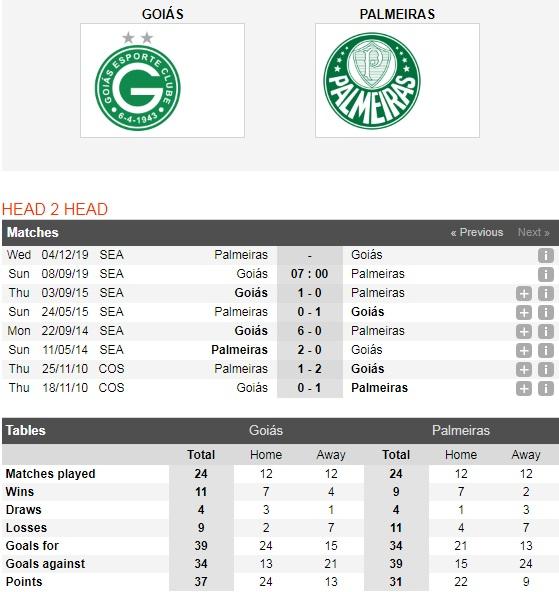 Goias-vs-Palmeiras-don-suc-vao-top-4-07h00-ngay-8-9-giai-vdqg-brazil-brazil-serie-a-4