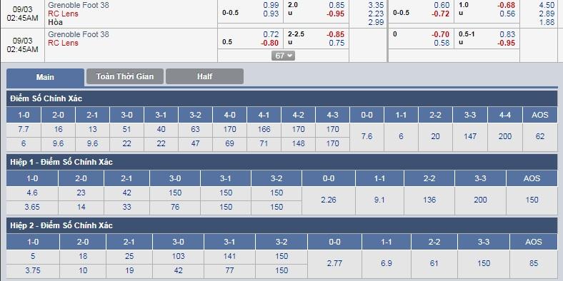 Grenoble-Foot-vs-Lens-Khach-lan-chu-01h45-ngay-3-9-giai-hang-2-phap-Ligue-2-3