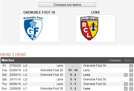 Grenoble-Foot-vs-Lens-Khach-lan-chu-01h45-ngay-3-9-giai-hang-2-phap-Ligue-2-6