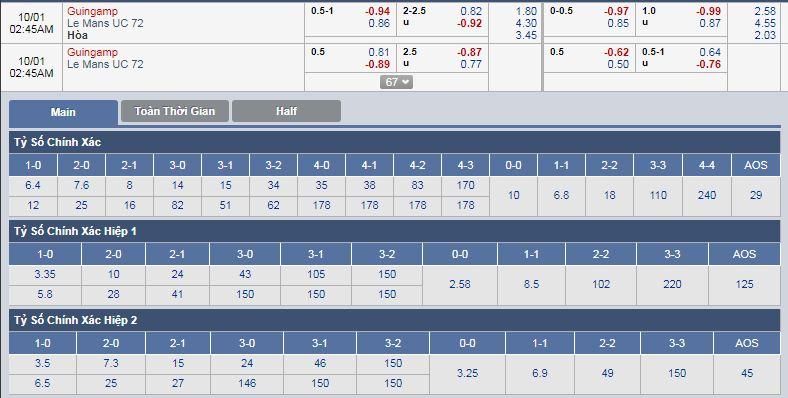 Guingamp-vs-Le-Mans-Loi-the-san-nha-01h45-ngay-1-10-Giai-hang-2-Phap-Ligue-2-3
