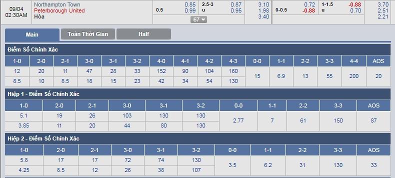 Northampton-Town-vs-Peterborough-Khach-lan-chu-01h30-ngay-4-9-Cup-cac-CLB-hang-3-va-4-nuoc-Anh-Football-League-Trophy-3