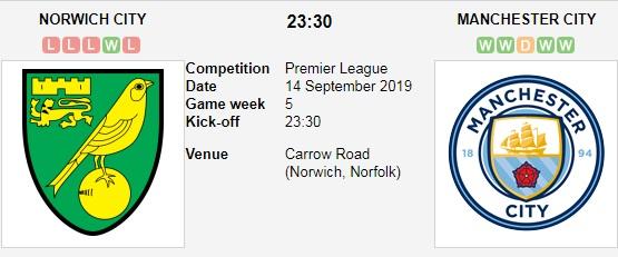 Norwich-City-vs-Manchester-City-Suc-manh-cua-DKVD-23h30-ngay-14-9-Giai-ngoai-hang-Anh-Premier-League-1