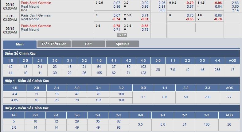 PSG-vs-Real-Madrid-Loi-the-san-nha-02h00-ngay-19-9-giai-VD-cac-CLB-chau-Au-UEFA-Champions-League-3