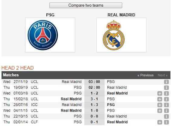 PSG-vs-Real-Madrid-Loi-the-san-nha-02h00-ngay-19-9-giai-VD-cac-CLB-chau-Au-UEFA-Champions-League-6