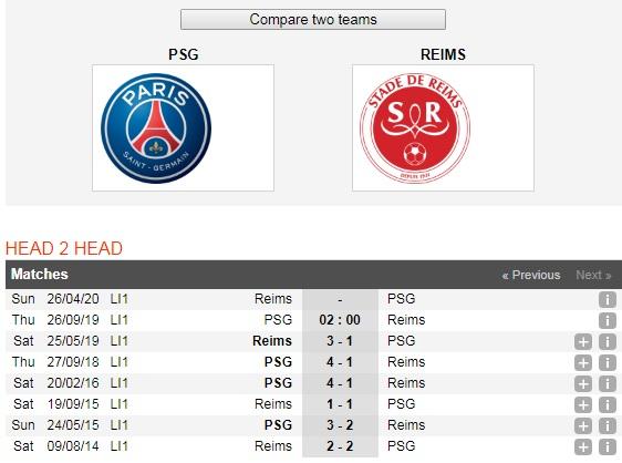 PSG-vs-Reims-DKVD-tiep-noi-dai-mach-toan-thang-02h00-ngay-26-9-giai-VDQG-Phap-Ligue-1-6