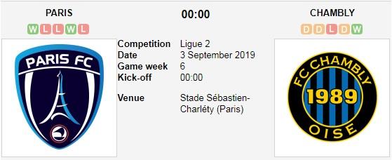 Paris-vs-Chambly-Chien-thang-dau-tien-cho-doi-bong-thu-do-00h00-ngay-3-9-giai-hang-2-phap-Ligue-2-1