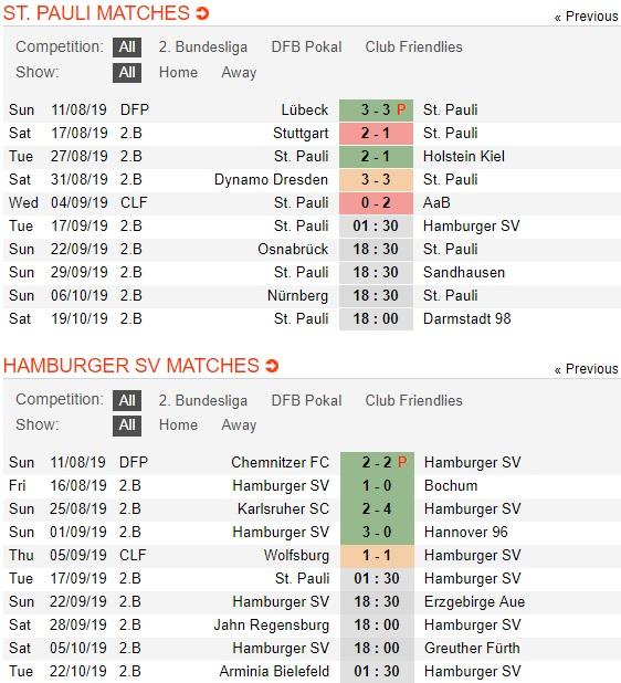 St-Pauli-vs-Hamburger-khach-len-dinh-01h30-ngay-17-9-giai-hang-2-duc-germany-bundesliga-2-3