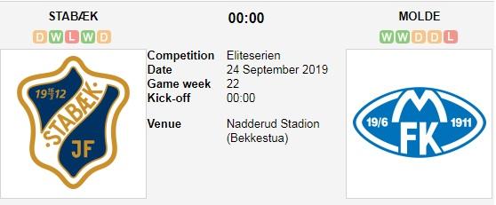 Stabaek-vs-Molde-Khach-lan-chu-00h00-ngay-24-9-giai-VDQG-Na-Uy-Norway-Eliteserien-1