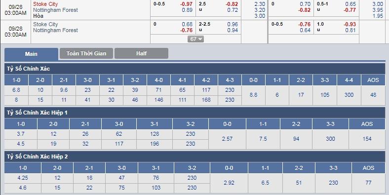Stoke-City-vs-Nottingham-Forest-Khach-lan-chu-02h00-ngay-28-9-giai-hang-nhat-Anh-Championship-3