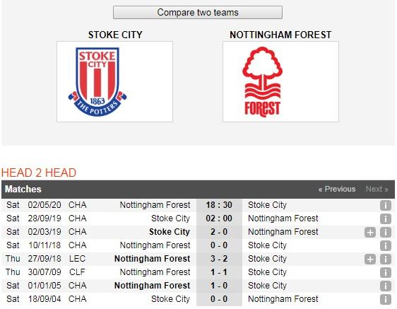 Stoke-City-vs-Nottingham-Forest-Khach-lan-chu-02h00-ngay-28-9-giai-hang-nhat-Anh-Championship-6