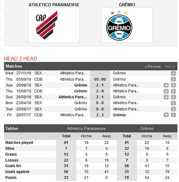 atletico-paranaense-vs-gremio-ve-chung-ket-cho-gremio-05h00-ngay-05-09-cup-qg-brazil-brazil-cup-3