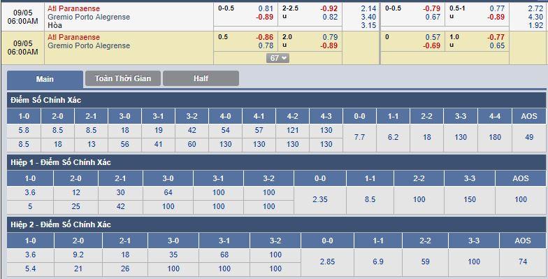 atletico-paranaense-vs-gremio-ve-chung-ket-cho-gremio-05h00-ngay-05-09-cup-qg-brazil-brazil-cup