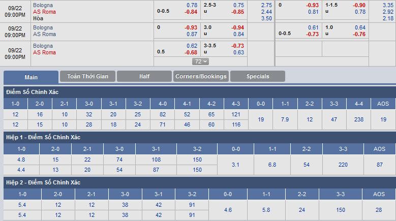 bologna-vs-roma-20h00-ngay-22-09-1