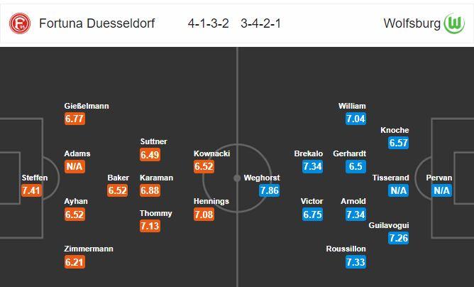 fortuna-dusseldorf-vs-wolfsburg-loi-the-thuoc-ve-doi-khach-01h30-ngay-14-09-giai-vdqg-duc-bundesliga-2
