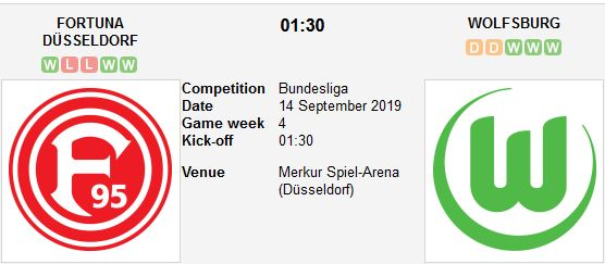 fortuna-dusseldorf-vs-wolfsburg-loi-the-thuoc-ve-doi-khach-01h30-ngay-14-09-giai-vdqg-duc-bundesliga-4