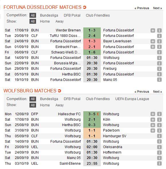 fortuna-dusseldorf-vs-wolfsburg-loi-the-thuoc-ve-doi-khach-01h30-ngay-14-09-giai-vdqg-duc-bundesliga-5