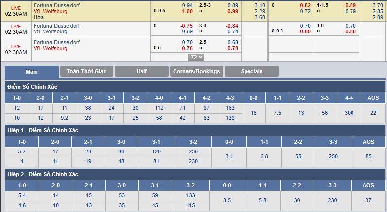 fortuna-dusseldorf-vs-wolfsburg-loi-the-thuoc-ve-doi-khach-01h30-ngay-14-09-giai-vdqg-duc-bundesliga