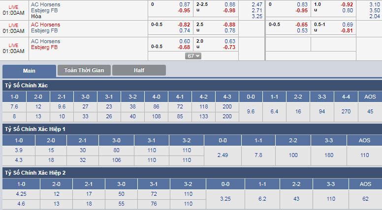 horsens-vs-esbjerg-00h00-ngay-1-10-1