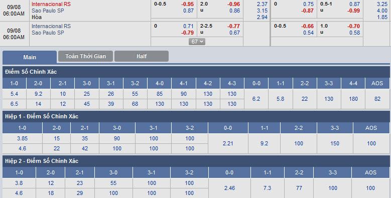 internacional-vs-sao-paulo-05h00-ngay-08-09-1