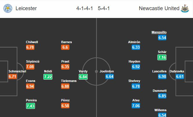 leicester-vs-newcastle-ban-ha-chich-choe-22h30-ngay-29-09-ngoai-hang-anh-premier-league