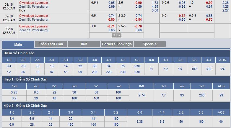 lyon-vs-zenit-23h55-ngay-17-09-1