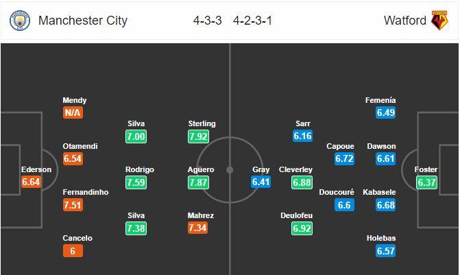 man-city-vs-watford-tro-lai-mach-thang-21h00-ngay-21-09-ngoai-hang-anh-premier-league-5