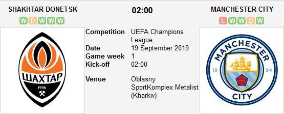 shakhtar-donetsk-vs-man-city-lieu-thuoc-cho-trai-tim-02h00-ngay-19-09-vong-bang-cup-c1-chau-au-champions-league-2